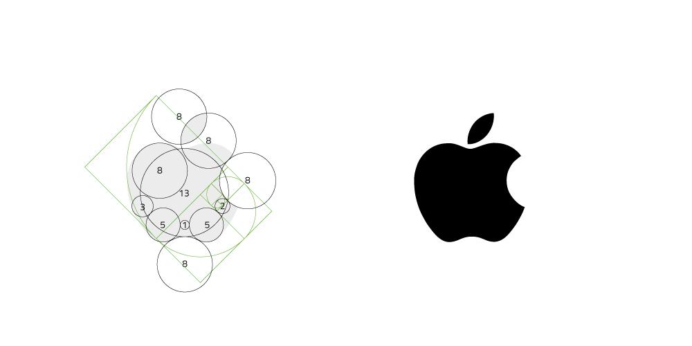Apple Sezione Aurea
